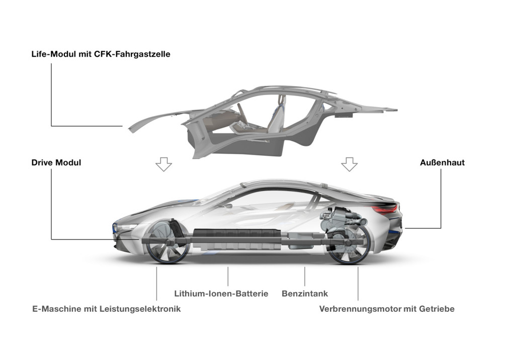 BMW_i8_Technik